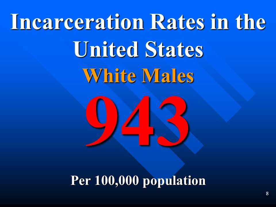 8 Incarceration Rates in the United States White Males 943 Per 100,000 population