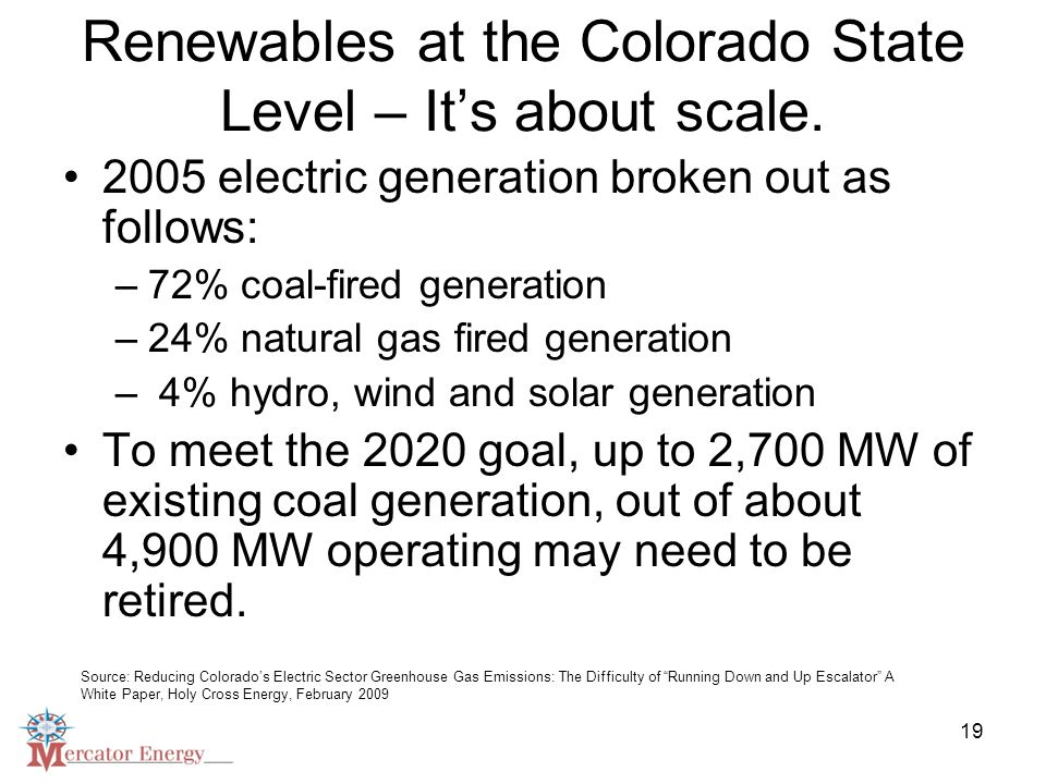 19 Renewables at the Colorado State Level – It's about scale.