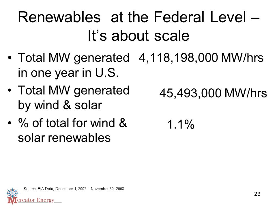 23 Renewables at the Federal Level – It's about scale Total MW generated in one year in U.S.
