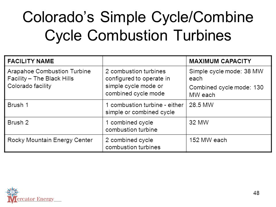 48 Colorado's Simple Cycle/Combine Cycle Combustion Turbines FACILITY NAMEMAXIMUM CAPACITY Arapahoe Combustion Turbine Facility – The Black Hills Colorado facility 2 combustion turbines configured to operate in simple cycle mode or combined cycle mode Simple cycle mode: 38 MW each Combined cycle mode: 130 MW each Brush 11 combustion turbine - either simple or combined cycle 28.5 MW Brush 21 combined cycle combustion turbine 32 MW Rocky Mountain Energy Center2 combined cycle combustion turbines 152 MW each