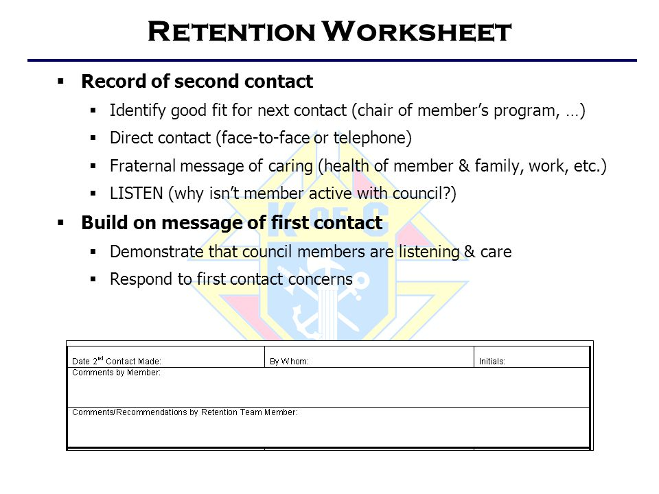 Retention Worksheet  Record of second contact  Identify good fit for next contact (chair of member's program, …)  Direct contact (face-to-face or t