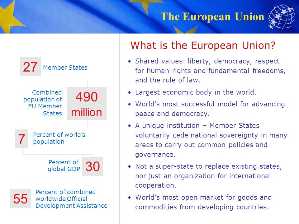 The European Union What is the European Union? Shared values: liberty, democracy, respect for human rights and fundamental freedoms, and the rule of l