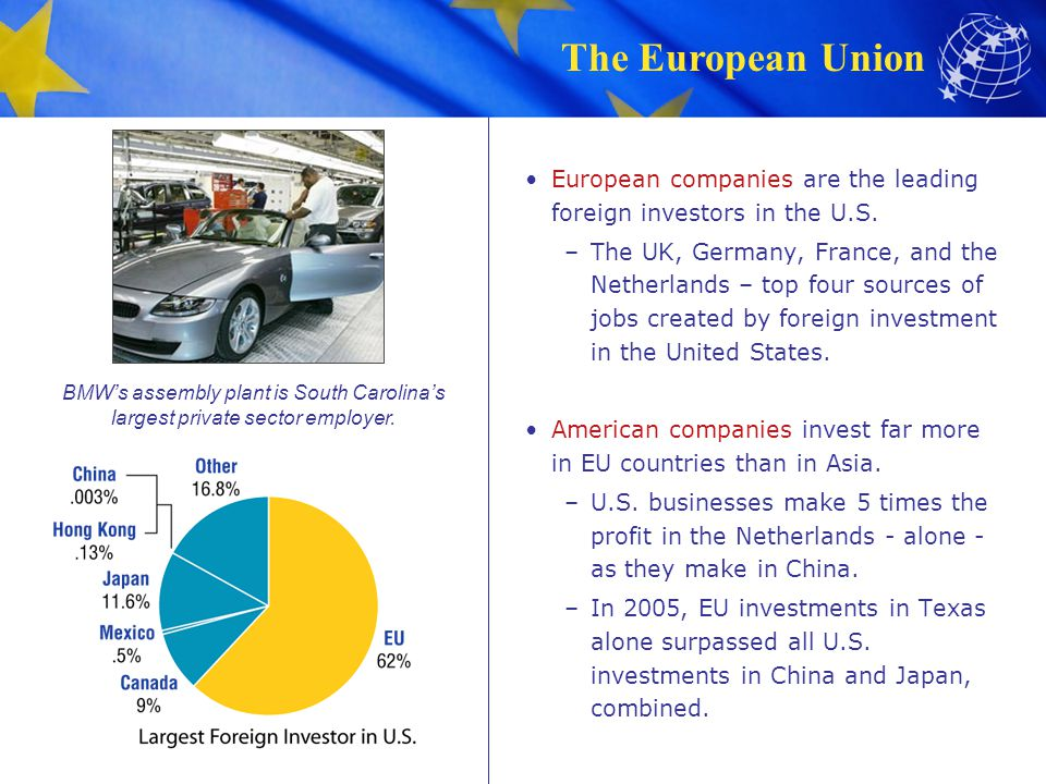 The European Union European companies are the leading foreign investors in the U.S. –The UK, Germany, France, and the Netherlands – top four sources o