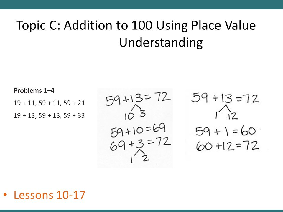 Topic C: Addition to 100 Using Place Value Understanding Lessons 10-17