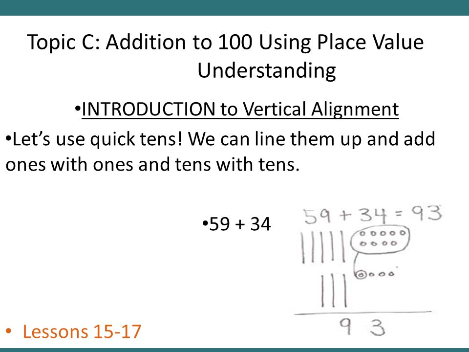 Topic C: Addition to 100 Using Place Value Understanding Lessons 15-17 INTRODUCTION to Vertical Alignment Let's use quick tens.