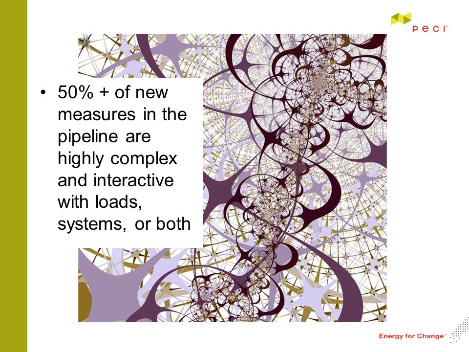50% + of new measures in the pipeline are highly complex and interactive with loads, systems, or both