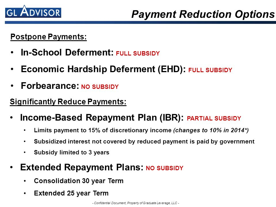 - Confidential Document, Property of Graduate Leverage, LLC - Significantly Reduce Payments: Income-Based Repayment Plan (IBR): PARTIAL SUBSIDY Limits