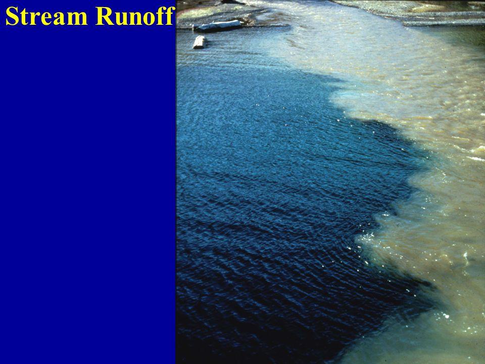Stream Runoff