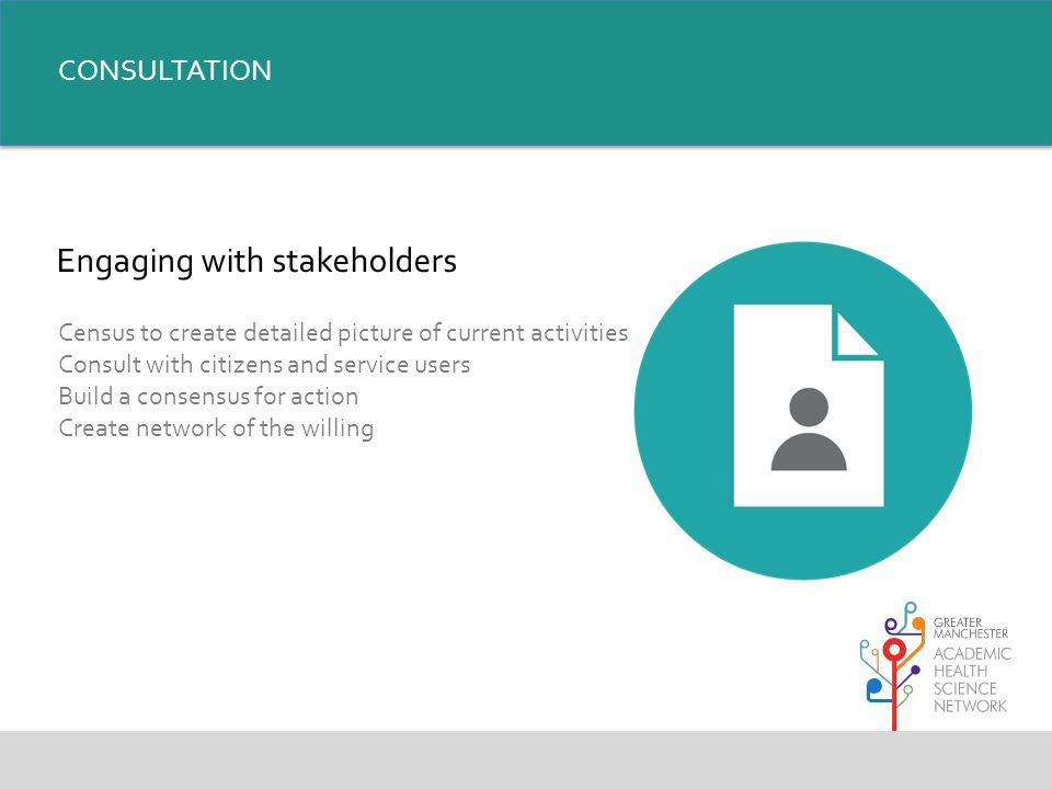 CONSULTATION Engaging with stakeholders Census to create detailed picture of current activities Consult with citizens and service users Build a consensus for action Create network of the willing