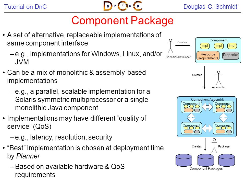 Tutorial on DnC Douglas C. Schmidt 13 Component Package A set of alternative, replaceable implementations of same component interface –e.g., implement