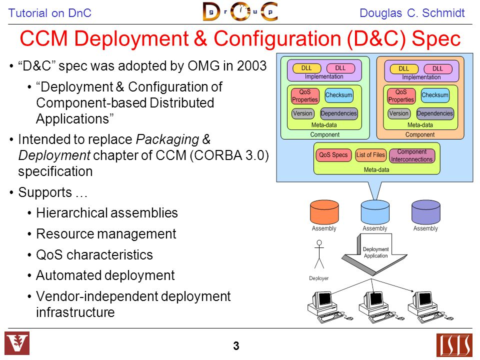 "Tutorial on DnC Douglas C. Schmidt 3 CCM Deployment & Configuration (D&C) Spec ""D&C"" spec was adopted by OMG in 2003 ""Deployment & Configuration of Co"