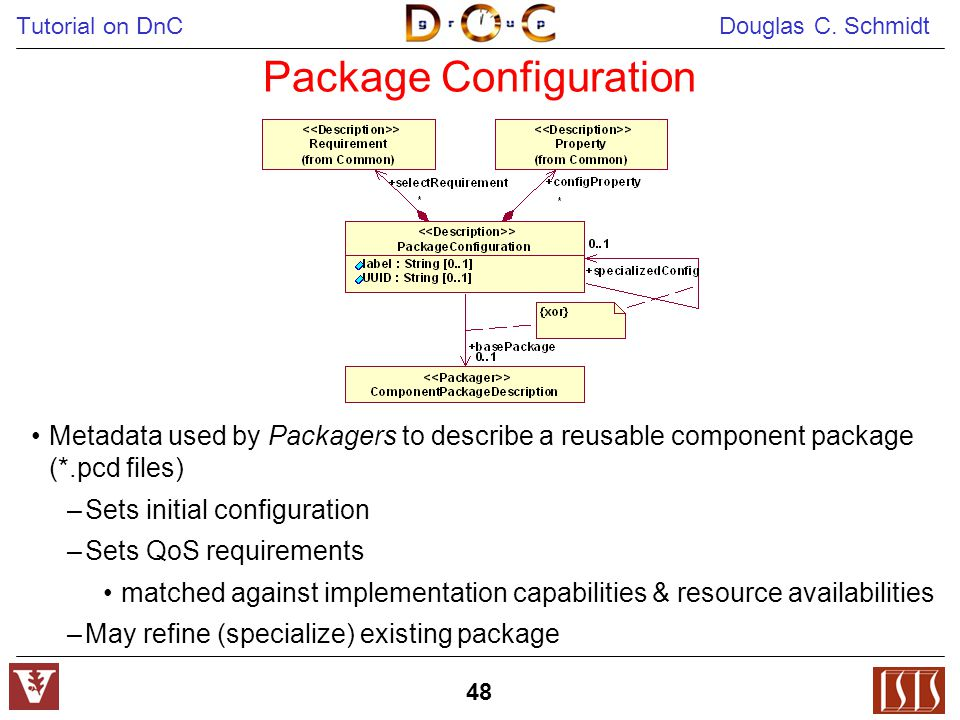 Tutorial on DnC Douglas C. Schmidt 48 Package Configuration Metadata used by Packagers to describe a reusable component package (*.pcd files) –Sets in