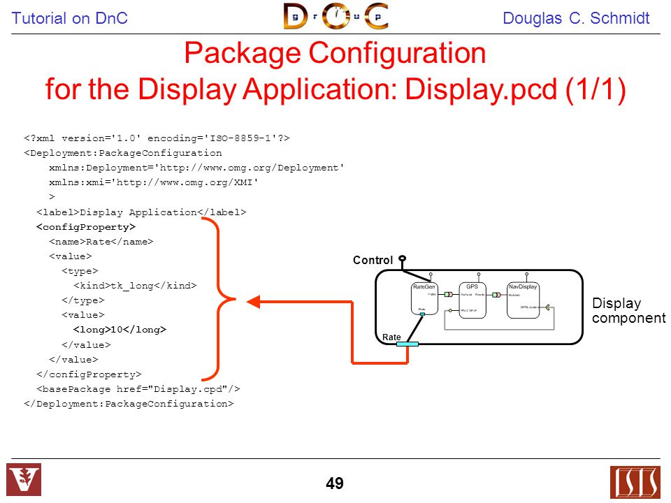 Tutorial on DnC Douglas C. Schmidt 49 Package Configuration for the Display Application: Display.pcd (1/1) <Deployment:PackageConfiguration xmlns:Depl