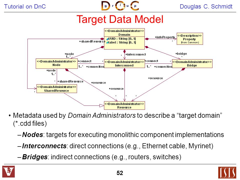 "Tutorial on DnC Douglas C. Schmidt 52 Metadata used by Domain Administrators to describe a ""target domain"" (*.cdd files) –Nodes: targets for executing"