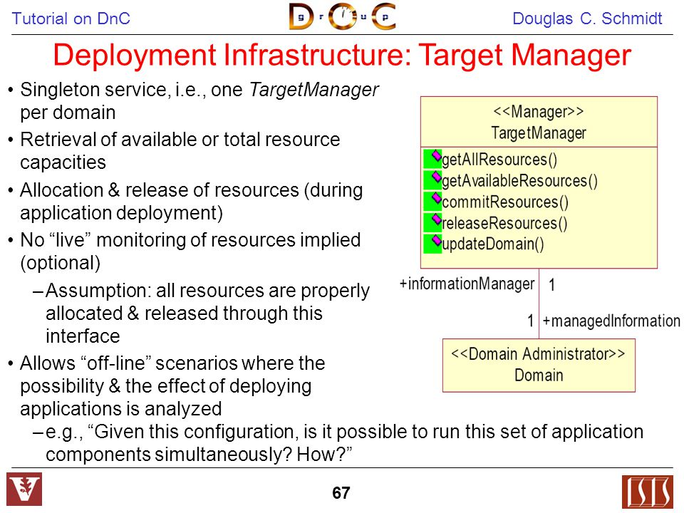 Tutorial on DnC Douglas C. Schmidt 67 Deployment Infrastructure: Target Manager Singleton service, i.e., one TargetManager per domain Retrieval of ava