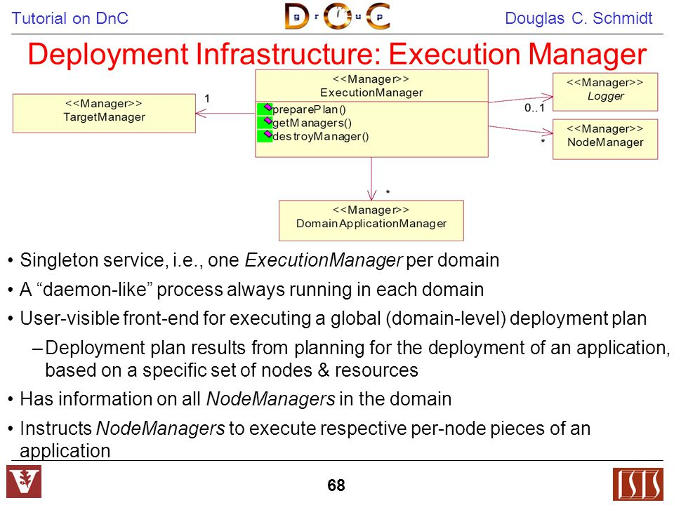 "Tutorial on DnC Douglas C. Schmidt 68 Deployment Infrastructure: Execution Manager Singleton service, i.e., one ExecutionManager per domain A ""daemon-"