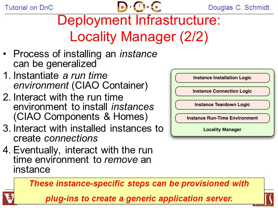 Tutorial on DnC Douglas C. Schmidt 73 Deployment Infrastructure: Locality Manager (2/2) Process of installing an instance can be generalized 1.Instant