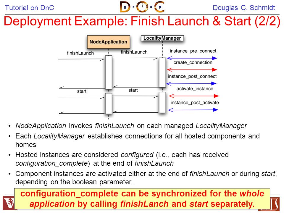 Tutorial on DnC Douglas C. Schmidt 85 Deployment Example: Finish Launch & Start (2/2) NodeApplication invokes finishLaunch on each managed LocalityMan
