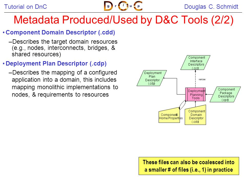 Tutorial on DnC Douglas C. Schmidt 9 Metadata Produced/Used by D&C Tools (2/2) Component Domain Descriptor (.cdd) –Describes the target domain resourc