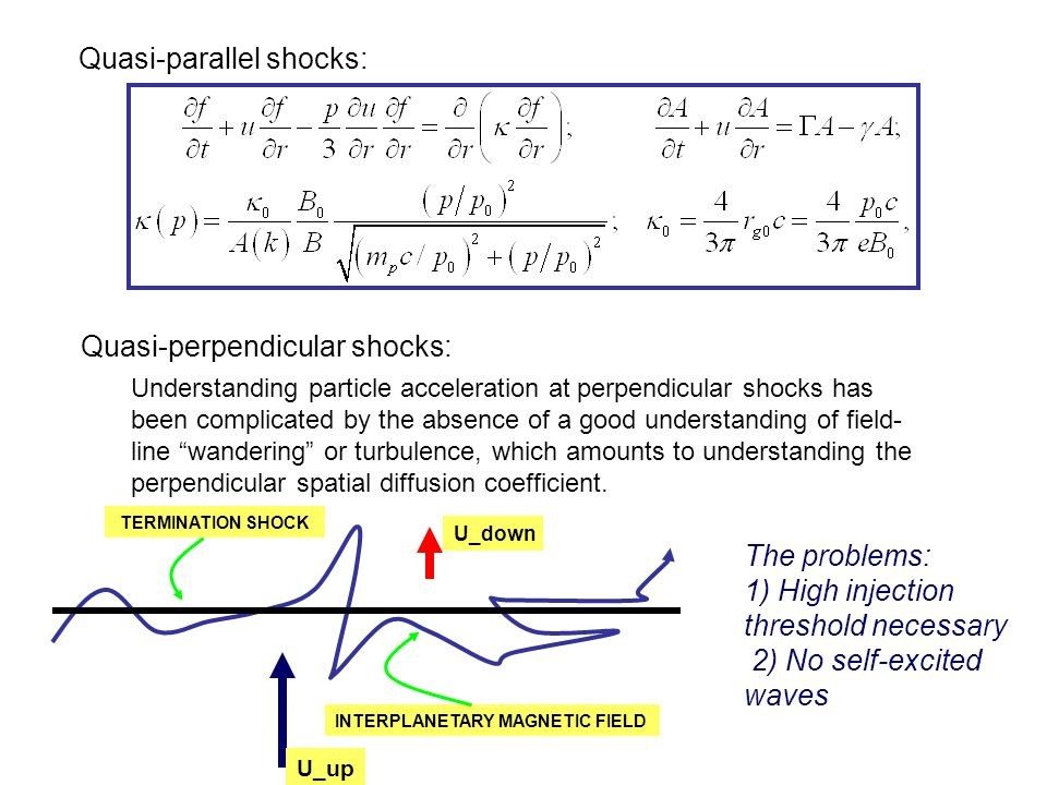 The problems: 1) High injection threshold necessary 2) No self-excited waves Quasi-parallel shocks: Understanding particle acceleration at perpendicular shocks has been complicated by the absence of a good understanding of field- line wandering or turbulence, which amounts to understanding the perpendicular spatial diffusion coefficient.