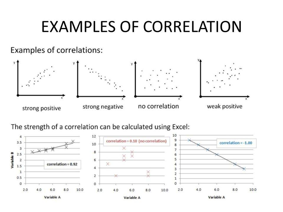 EXAMPLES OF CORRELATION