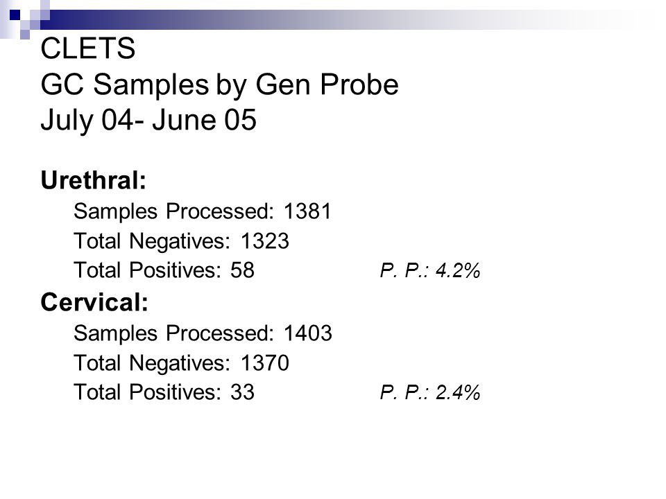 CLETS GC Samples by Gen Probe July 04- June 05 Urethral: Samples Processed: 1381 Total Negatives: 1323 Total Positives: 58 P. P.: 4.2% Cervical: Sampl