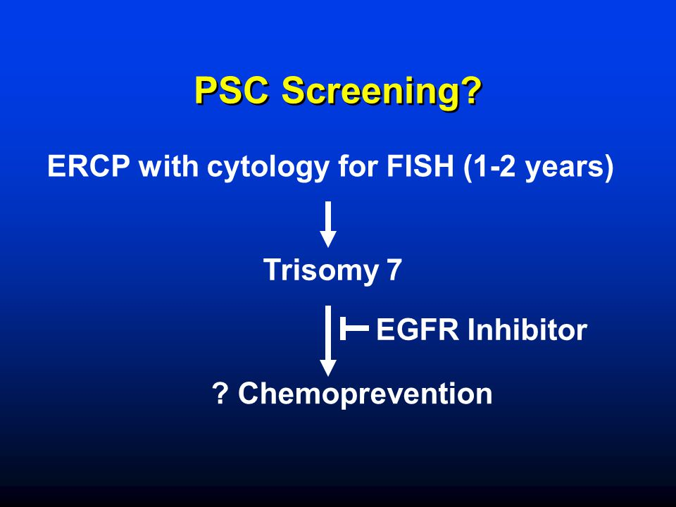 PSC Screening ERCP with cytology for FISH (1-2 years) Trisomy 7 Chemoprevention EGFR Inhibitor