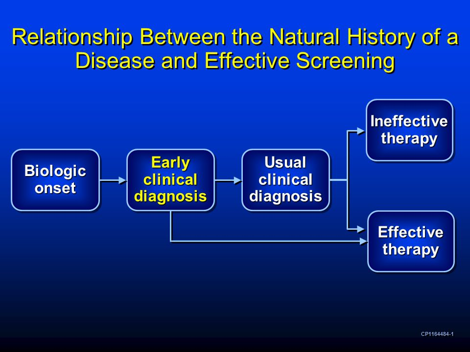 Relationship Between the Natural History of a Disease and Effective Screening CP1164484-1 Biologic onset Early clinical diagnosis Usual clinical diagnosis Ineffective therapy Effective therapy