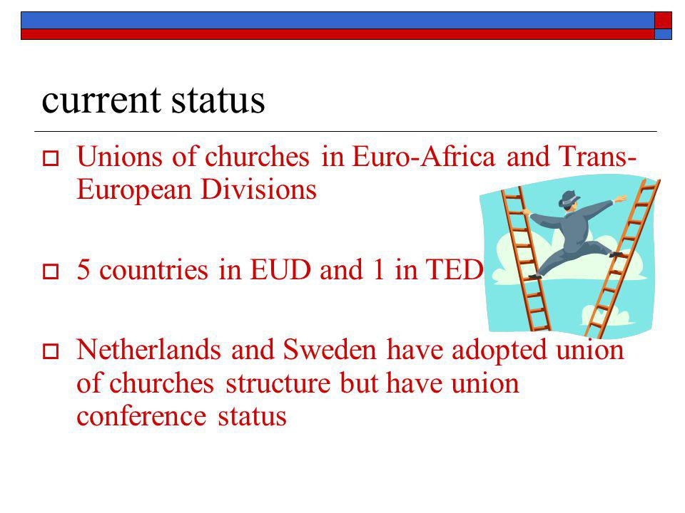 current status  Unions of churches in Euro-Africa and Trans- European Divisions  5 countries in EUD and 1 in TED  Netherlands and Sweden have adopt