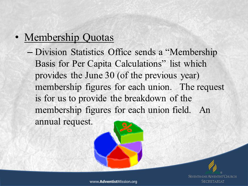 S ECRETARIAT Membership Quotas – Division Statistics Office sends a Membership Basis for Per Capita Calculations list which provides the June 30 (of the previous year) membership figures for each union.