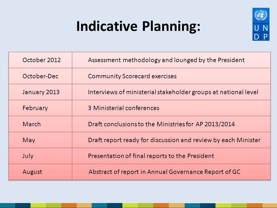 Indicative Planning: