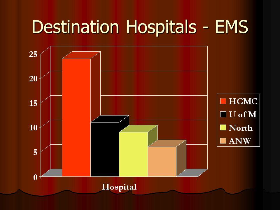 Destination Hospitals - EMS