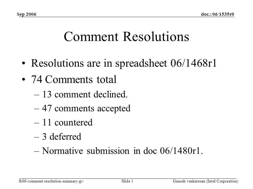 doc.: 06/1535r0 lb86-comment-resolution-summary-gv Sep 2006 Ganesh venkatesan (Intel Corporation)Slide 1 Comment Resolutions Resolutions are in spreadsheet 06/1468r1 74 Comments total –13 comment declined.