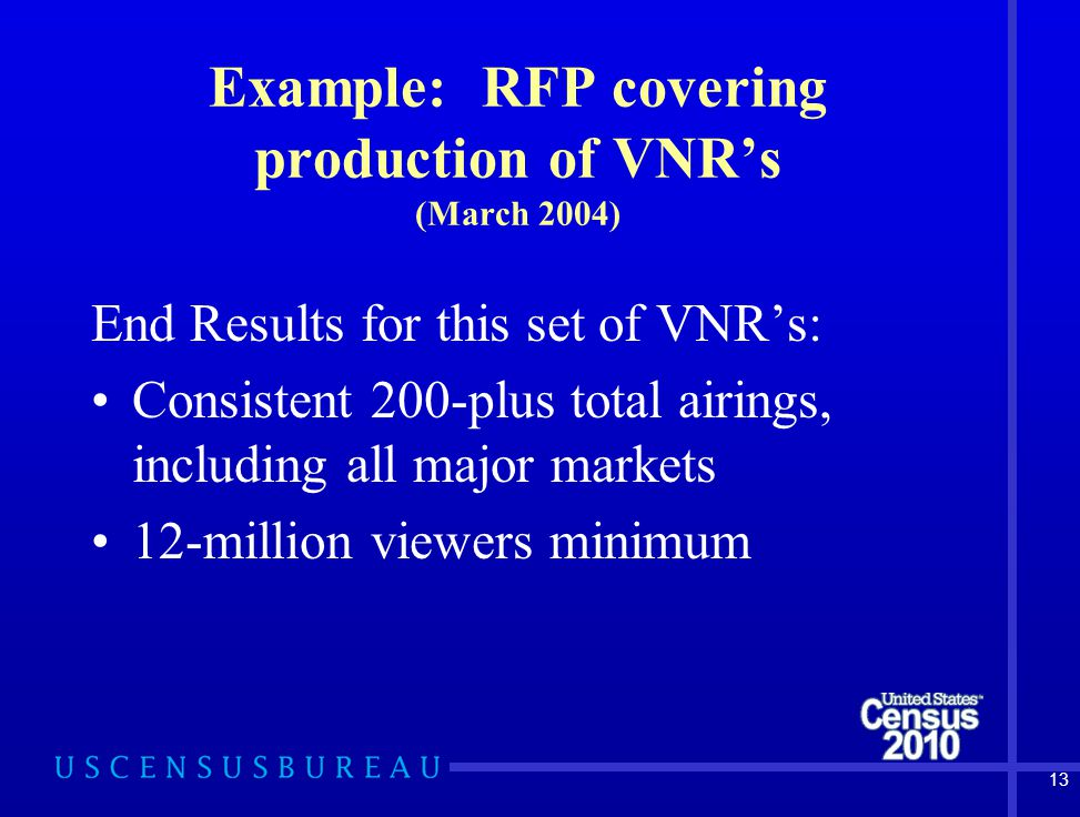 13 Example: RFP covering production of VNR's (March 2004) End Results for this set of VNR's: Consistent 200-plus total airings, including all major markets 12-million viewers minimum