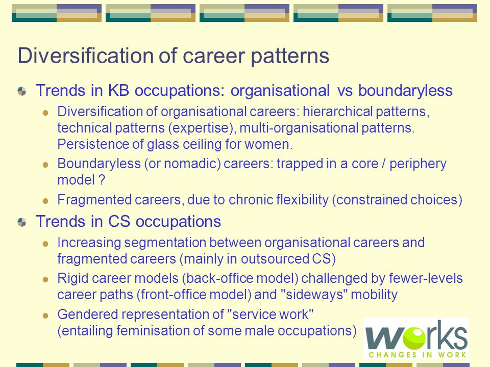 Diversification of career patterns Trends in KB occupations: organisational vs boundaryless Diversification of organisational careers: hierarchical patterns, technical patterns (expertise), multi-organisational patterns.