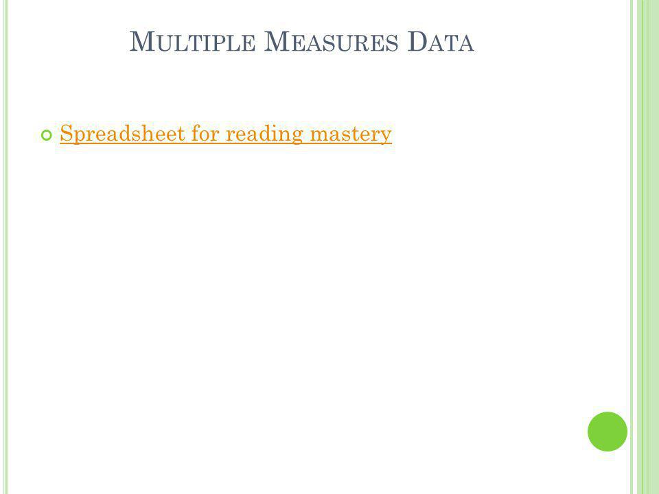 M ULTIPLE M EASURES D ATA Spreadsheet for reading mastery