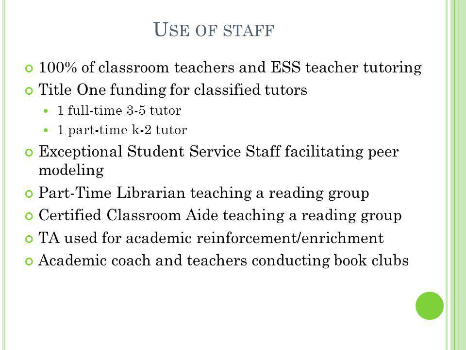 U SE OF STAFF 100% of classroom teachers and ESS teacher tutoring Title One funding for classified tutors 1 full-time 3-5 tutor 1 part-time k-2 tutor Exceptional Student Service Staff facilitating peer modeling Part-Time Librarian teaching a reading group Certified Classroom Aide teaching a reading group TA used for academic reinforcement/enrichment Academic coach and teachers conducting book clubs