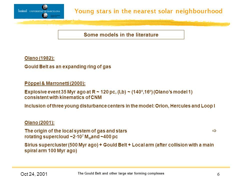 Young stars in the nearest solar neighbourhood Oct 24, 2001 The Gould Belt and other large star forming complexes 6 Olano (1982): Gould Belt as an exp