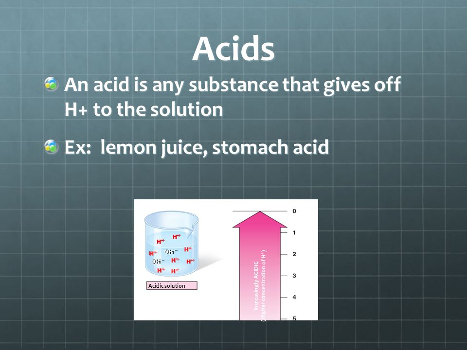 Acids An acid is any substance that gives off H+ to the solution Ex: lemon juice, stomach acid Acidic solution OH  HH HH HH HH HH HH HH
