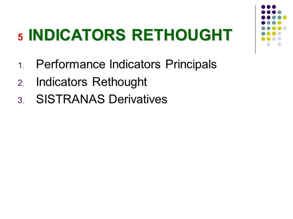 INDICATORS RETHOUGHT 5 INDICATORS RETHOUGHT 1. Performance Indicators Principals 2. Indicators Rethought 3. SISTRANAS Derivatives