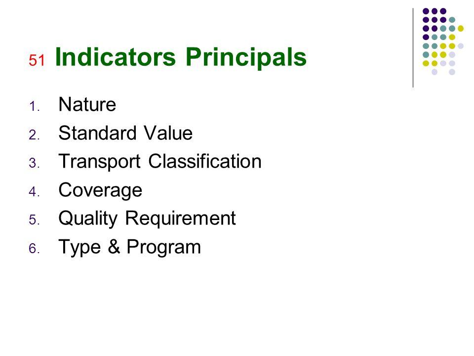 51 Indicators Principals 1. Nature 2. Standard Value 3. Transport Classification 4. Coverage 5. Quality Requirement 6. Type & Program