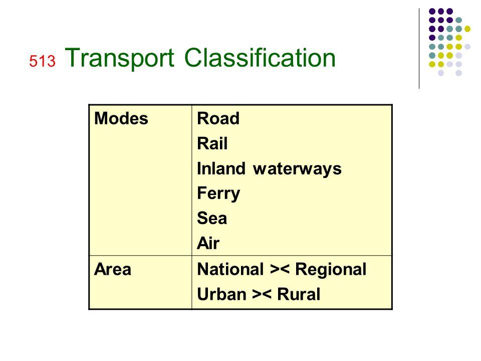 513 Transport Classification ModesRoad Rail Inland waterways Ferry Sea Air AreaNational >< Regional Urban >< Rural