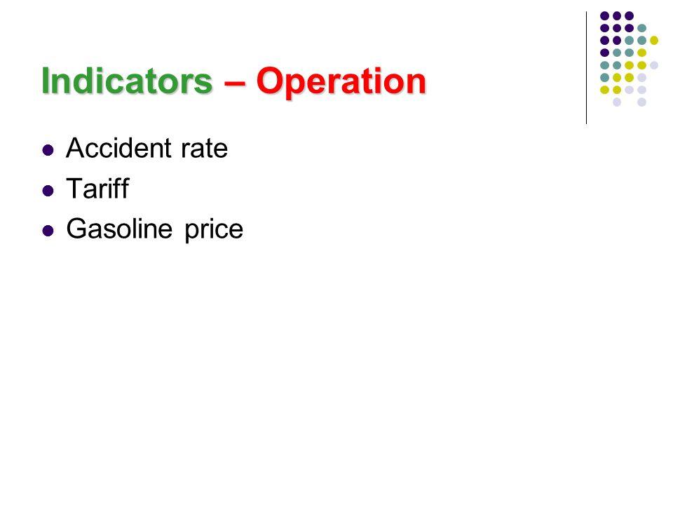 Indicators – Operation Accident rate Tariff Gasoline price