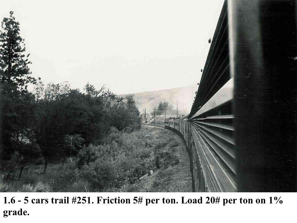 1.6 - 5 cars trail #251. Friction 5# per ton. Load 20# per ton on 1% grade.