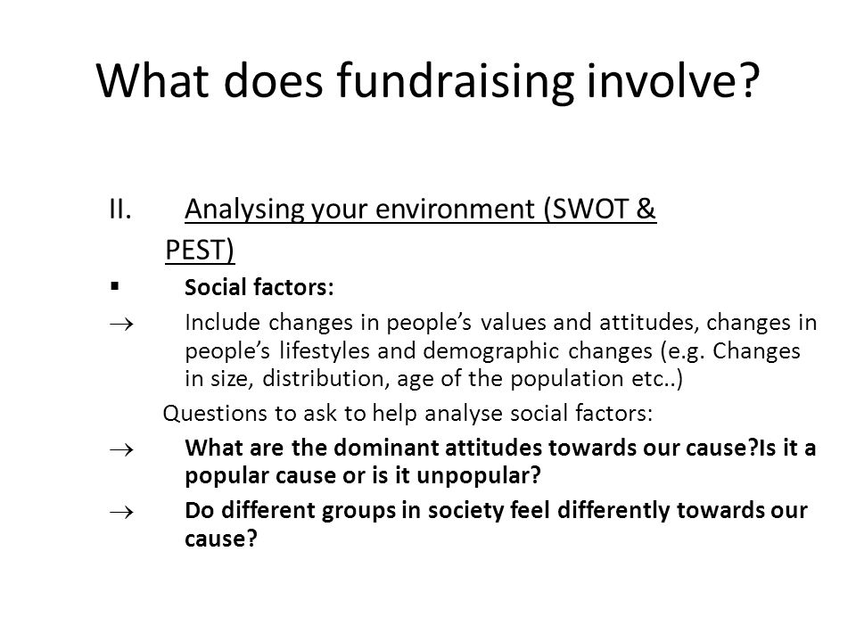 What does fundraising involve.