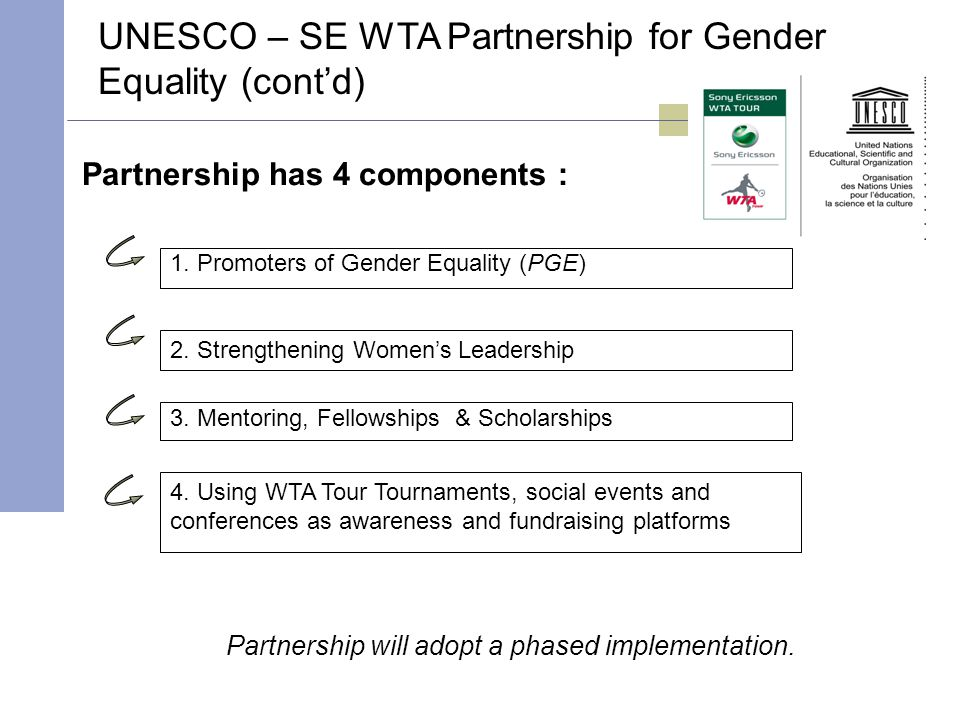 Partnership has 4 components : 2. Strengthening Women's Leadership 1.