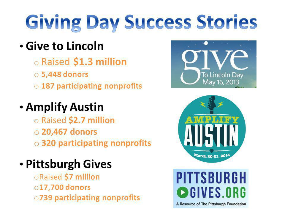 Give to Lincoln o Raised $1.3 million o 5,448 donors o 187 participating nonprofits Amplify Austin o Raised $2.7 million o 20,467 donors o 320 participating nonprofits Pittsburgh Gives o Raised $7 million o 17,700 donors o 739 participating nonprofits