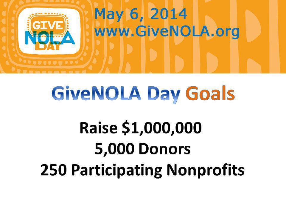 Raise $1,000,000 5,000 Donors 250 Participating Nonprofits