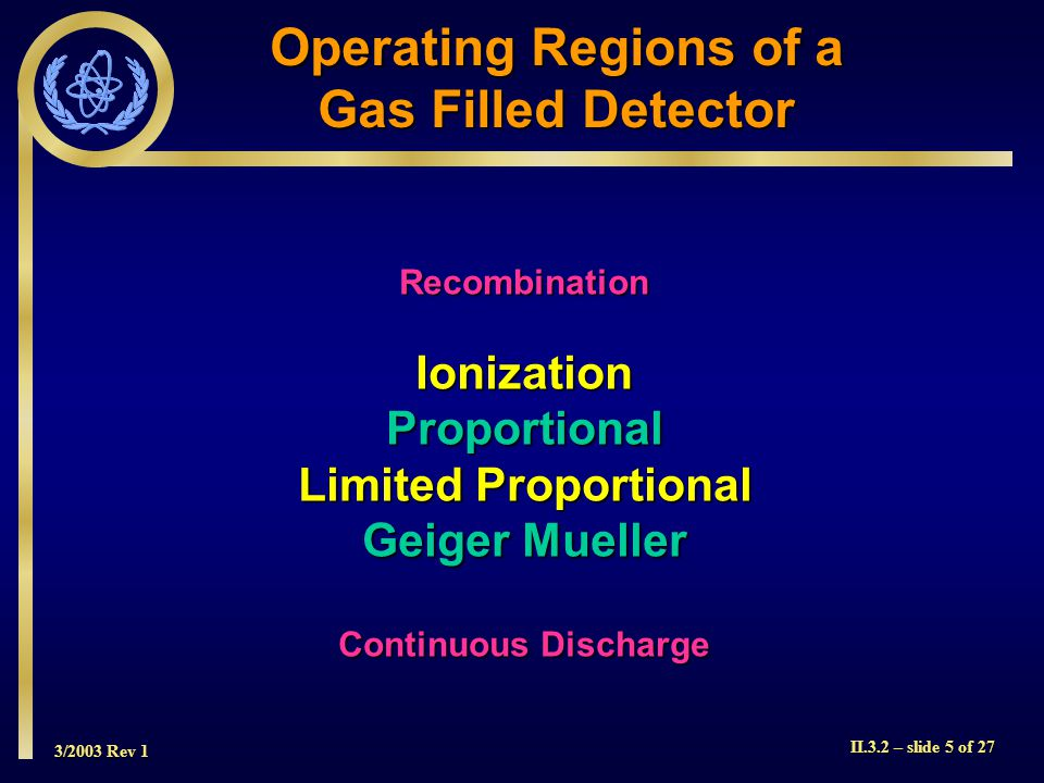 3/2003 Rev 1 II.3.2 – slide 5 of 27 RecombinationIonizationProportional Limited Proportional Geiger Mueller Continuous Discharge Operating Regions of