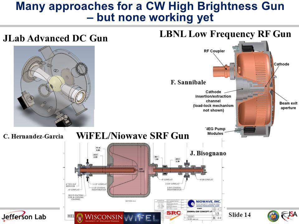 Slide 14 JLab Advanced DC Gun Many approaches for a CW High Brightness Gun – but none working yet F.
